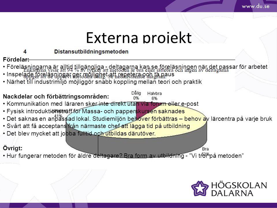 Externa projekt •Stora Enso •Ludvika kommun Fördelar: • Föreläsningarna är alltid tillgängliga - deltagarna kan se föreläsningen när det passar för ar