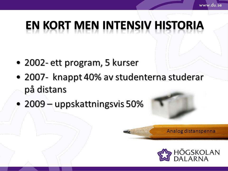 •2002- ett program, 5 kurser •2007- knappt 40% av studenterna studerar på distans •2009 – uppskattningsvis 50% Analog distanspenna