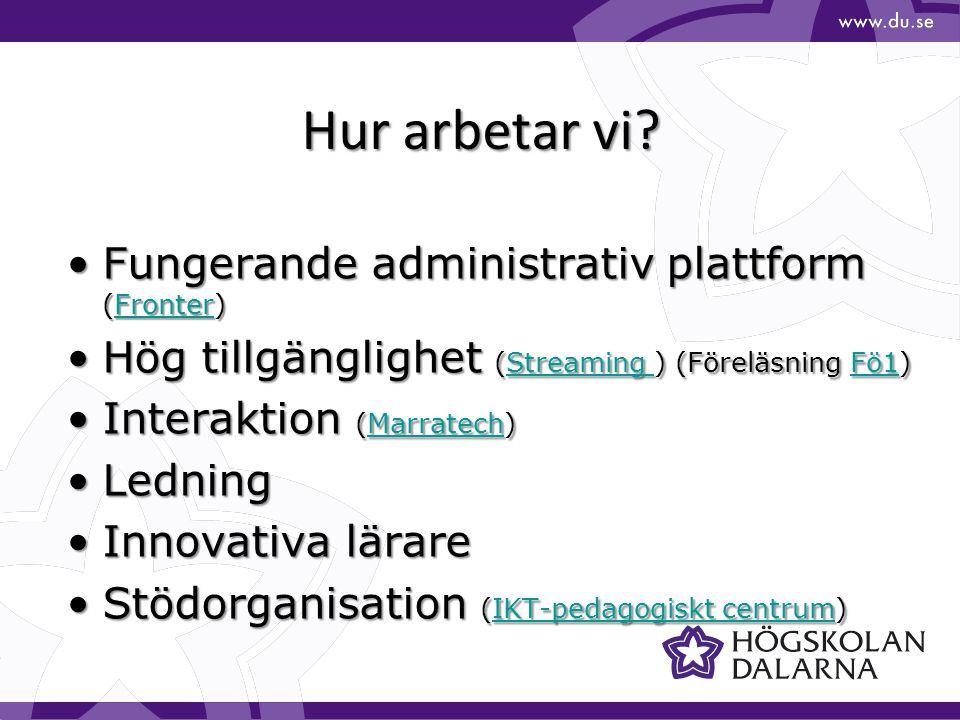 Hur arbetar vi? •Fungerande administrativ plattform (Fronter) Fronter •Hög tillgänglighet (Streaming ) (Föreläsning Fö1) Streaming Fö1Streaming Fö1 •I