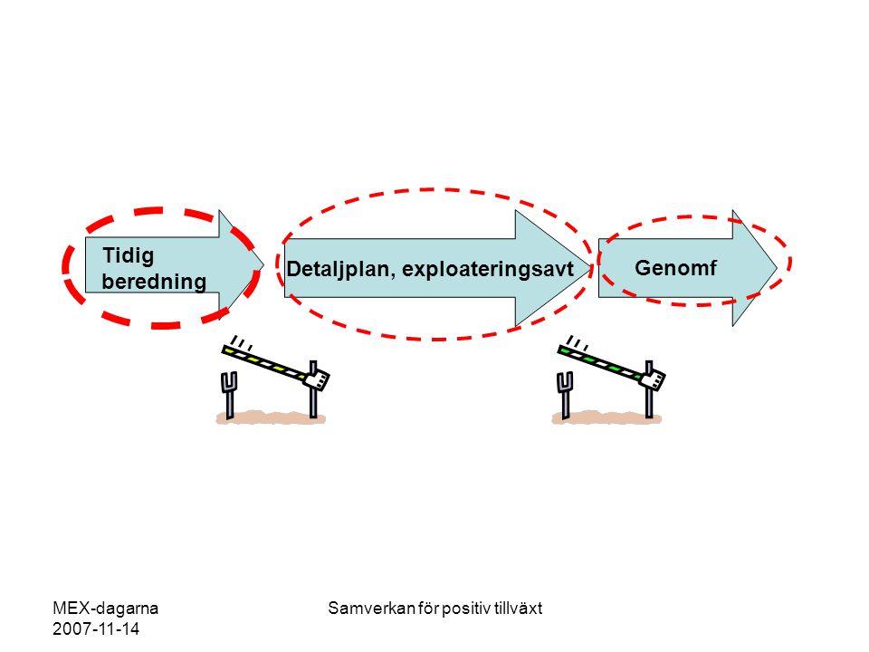 MEX-dagarna 2007-11-14 Samverkan för positiv tillväxt Tidig beredning Detaljplan, exploateringsavt Genomf