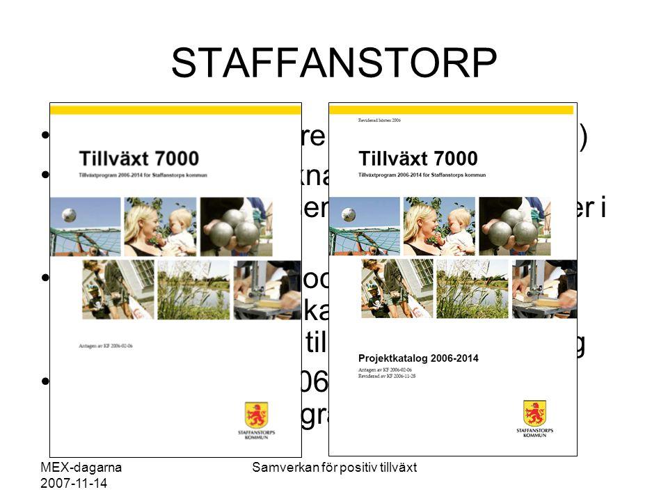 MEX-dagarna 2007-11-14 Samverkan för positiv tillväxt STAFFANSTORP •Ca 21 000 invånare i kommunen (2007) •Sydvästskåne saknar 40.000-50.000 bostäder, flera tusen köar efter bostäder i kommunen •Det finns ett tryck och en förväntan att kommunen skall skapa goda förutsättningar för tillväxt och utveckling •Politiskt beslut 2006: att bejaka utvecklingen - program för tillväxt