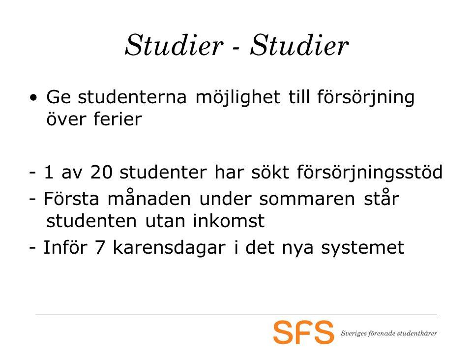 Studier - Studier •Ge studenterna möjlighet till försörjning över ferier - 1 av 20 studenter har sökt försörjningsstöd - Första månaden under sommaren står studenten utan inkomst - Inför 7 karensdagar i det nya systemet