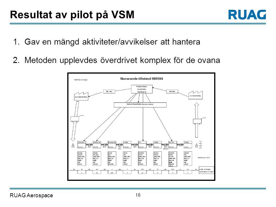 RUAG Aerospace 18 Resultat av pilot på VSM 1.Gav en mängd aktiviteter/avvikelser att hantera 2.Metoden upplevdes överdrivet komplex för de ovana