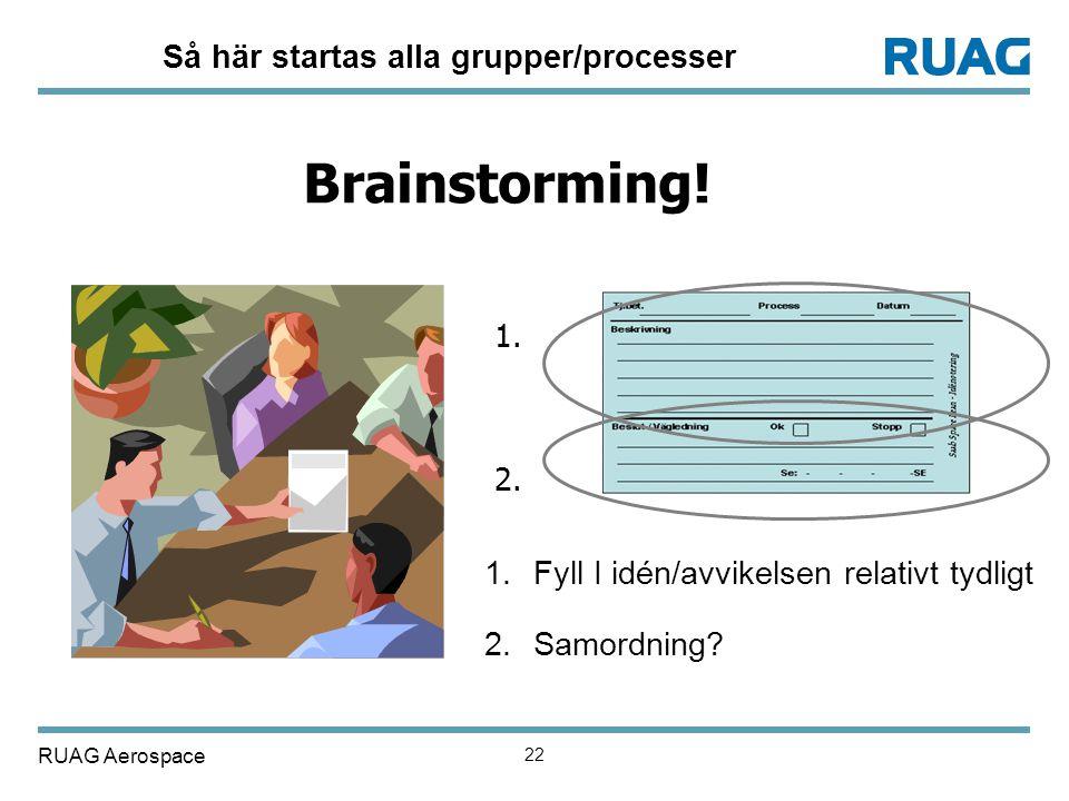 RUAG Aerospace 22 Brainstorming! Så här startas alla grupper/processer 1. 2. 1.Fyll I idén/avvikelsen relativt tydligt 2.Samordning?
