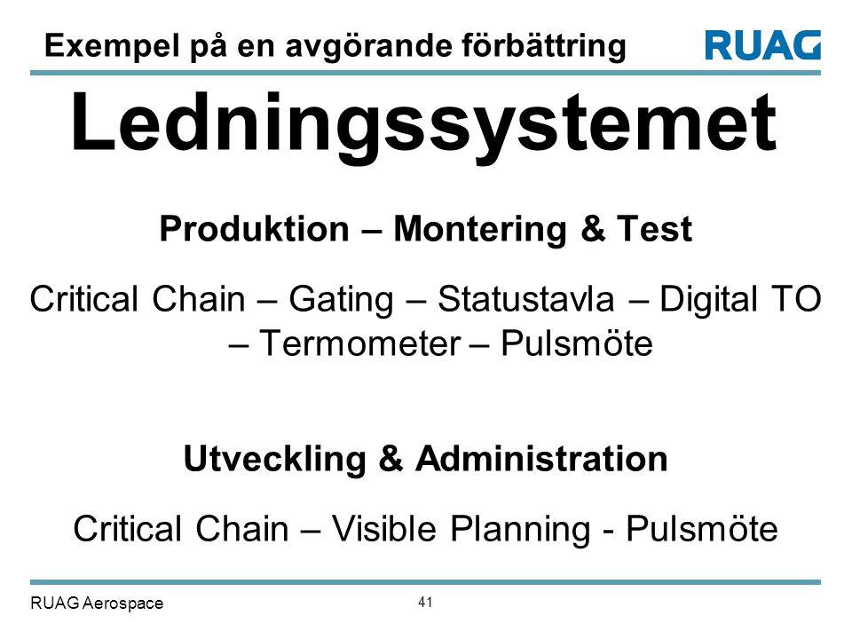 RUAG Aerospace 41 Ledningssystemet Produktion – Montering & Test Critical Chain – Gating – Statustavla – Digital TO – Termometer – Pulsmöte Utveckling