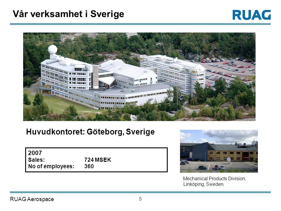 RUAG Aerospace 5 Huvudkontoret: Göteborg, Sverige Mechanical Products Division, Linköping, Sweden Vår verksamhet i Sverige 2007 Sales: 724 MSEK No of