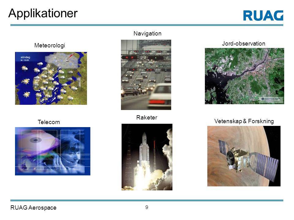 RUAG Aerospace 9 Applikationer Raketer Jord-observation Vetenskap & Forskning Telecom Navigation Meteorologi