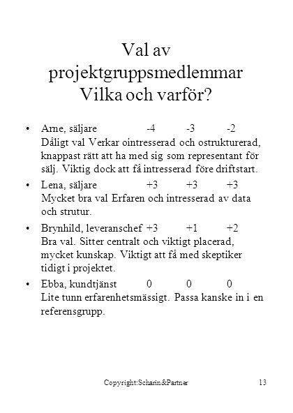 Copyright:Scharin&Partner13 Val av projektgruppsmedlemmar Vilka och varför? •Arne, säljare-4-3-2 Dåligt val Verkar ointresserad och ostrukturerad, kna