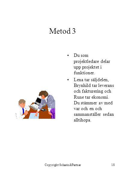 Copyright:Scharin&Partner18 Metod 3 •Du som projektledare delar upp projektet i funktioner. •Lena tar säljdelen, Brynhild tar leverans och fakturering