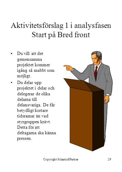 Copyright:Scharin&Partner29 Aktivitetsförslag 1 i analysfasen Start på Bred front •Du vill att det gemensamma projektet kommer igång så snabbt som möj