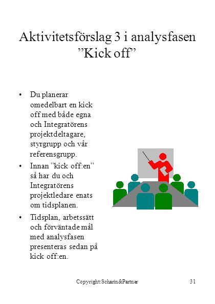 """Copyright:Scharin&Partner31 Aktivitetsförslag 3 i analysfasen """"Kick off"""" •Du planerar omedelbart en kick off med både egna och Integratörens projektde"""
