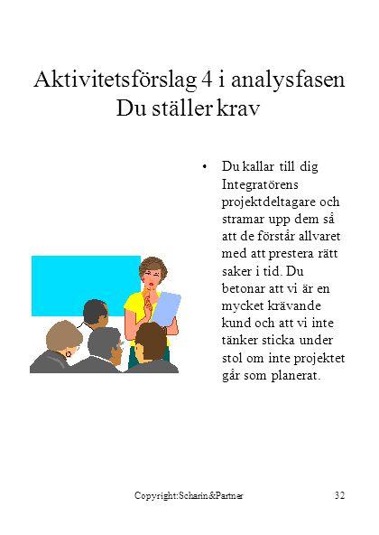 Copyright:Scharin&Partner32 Aktivitetsförslag 4 i analysfasen Du ställer krav •Du kallar till dig Integratörens projektdeltagare och stramar upp dem s
