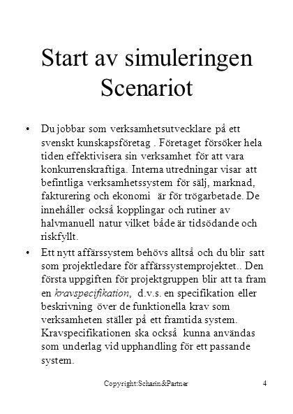 Copyright:Scharin&Partner4 Start av simuleringen Scenariot •Du jobbar som verksamhetsutvecklare på ett svenskt kunskapsföretag. Företaget försöker hel