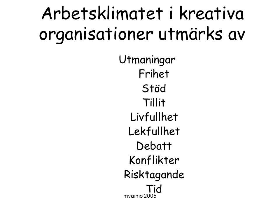 mvainio 2005 Arbetsklimatet i kreativa organisationer utmärks av Utmaningar Frihet Stöd Tillit Livfullhet Lekfullhet Debatt Konflikter Risktagande Tid