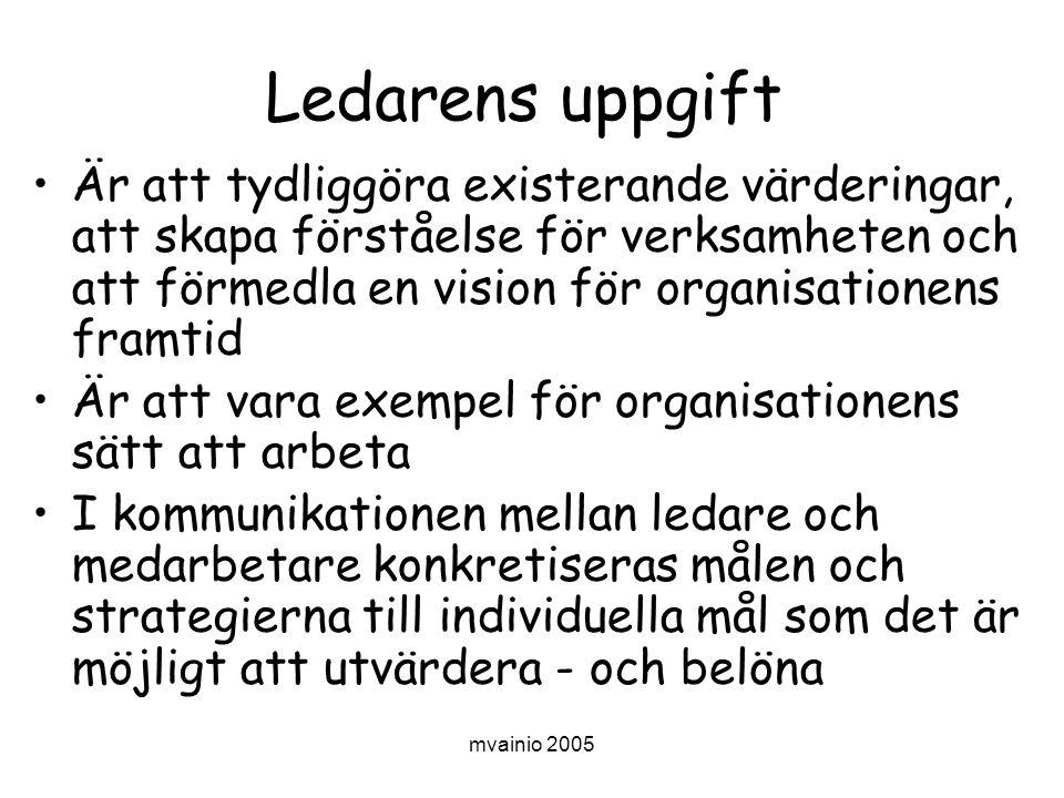 mvainio 2005 Ledarens uppgift •Är att tydliggöra existerande värderingar, att skapa förståelse för verksamheten och att förmedla en vision för organisationens framtid •Är att vara exempel för organisationens sätt att arbeta •I kommunikationen mellan ledare och medarbetare konkretiseras målen och strategierna till individuella mål som det är möjligt att utvärdera - och belöna
