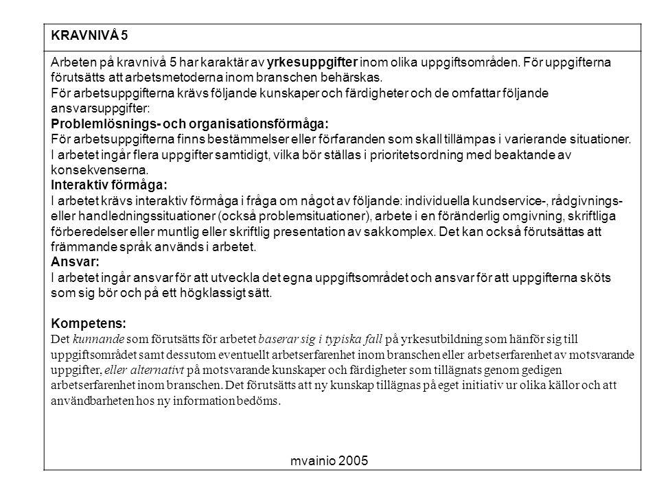 mvainio 2005 KRAVNIVÅ 5 Arbeten på kravnivå 5 har karaktär av yrkesuppgifter inom olika uppgiftsområden.