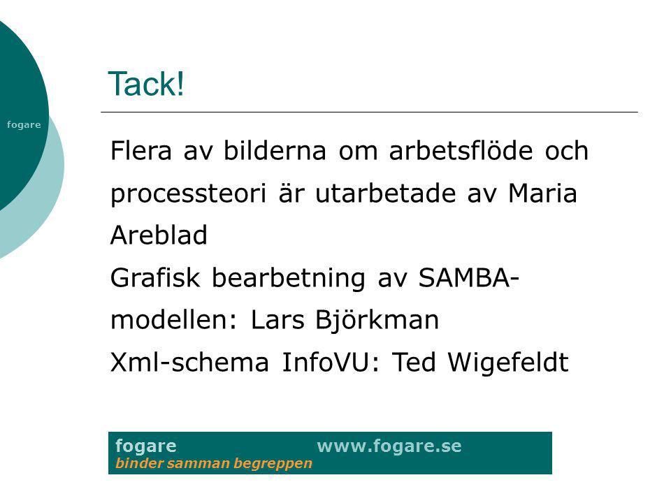 fogare Tack! fogare www.fogare.se binder samman begreppen Flera av bilderna om arbetsflöde och processteori är utarbetade av Maria Areblad Grafisk bea