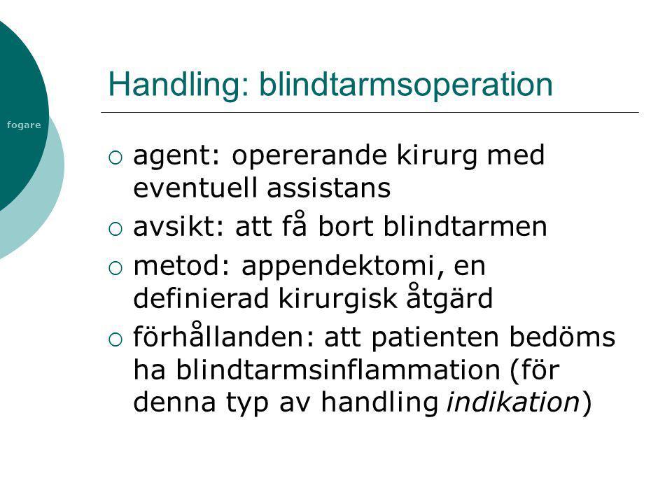 fogare Handling: blindtarmsoperation  agent: opererande kirurg med eventuell assistans  avsikt: att få bort blindtarmen  metod: appendektomi, en de