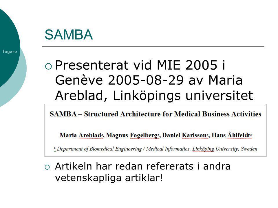 fogare SAMBA  Presenterat vid MIE 2005 i Genève 2005-08-29 av Maria Areblad, Linköpings universitet  Artikeln har redan refererats i andra vetenskap
