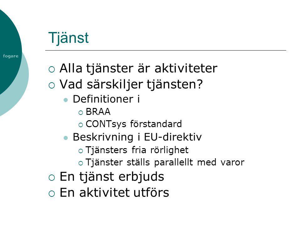 fogare Tjänst  Alla tjänster är aktiviteter  Vad särskiljer tjänsten?  Definitioner i  BRAA  CONTsys förstandard  Beskrivning i EU-direktiv  Tj