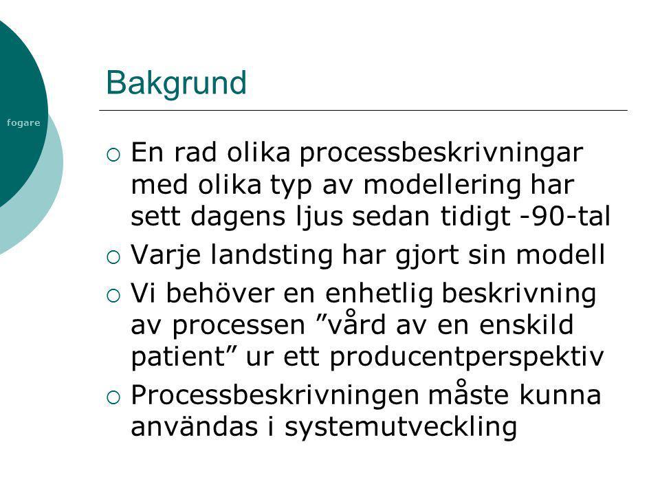 fogare Bakgrund  En rad olika processbeskrivningar med olika typ av modellering har sett dagens ljus sedan tidigt -90-tal  Varje landsting har gjort