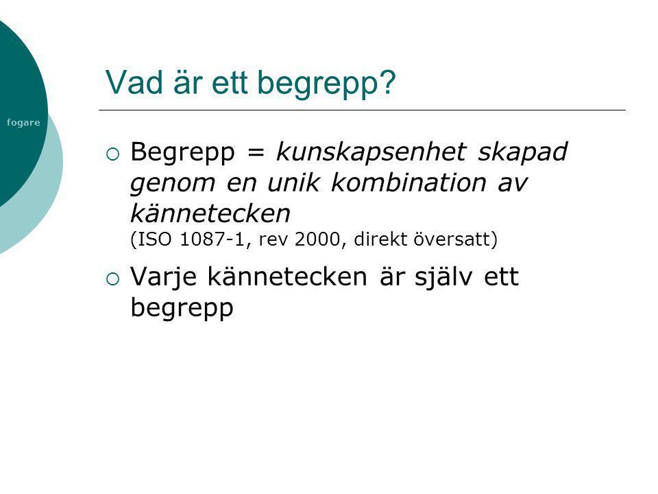 fogare Vad är ett begrepp?  Begrepp = kunskapsenhet skapad genom en unik kombination av kännetecken (ISO 1087-1, rev 2000, direkt översatt)  Varje k