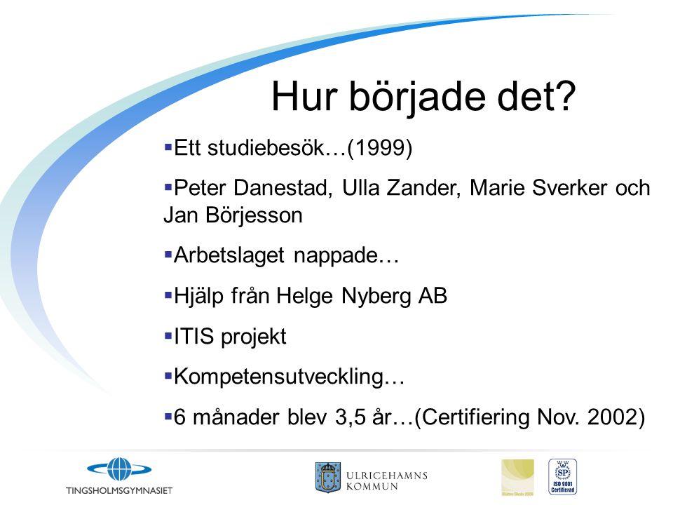 Hur började det?  Ett studiebesök…(1999)  Peter Danestad, Ulla Zander, Marie Sverker och Jan Börjesson  Arbetslaget nappade…  Hjälp från Helge Nyb