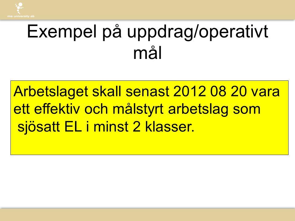 Exempel på uppdrag/operativt mål Arbetslaget skall senast 2012 08 20 vara ett effektiv och målstyrt arbetslag som sjösatt EL i minst 2 klasser.