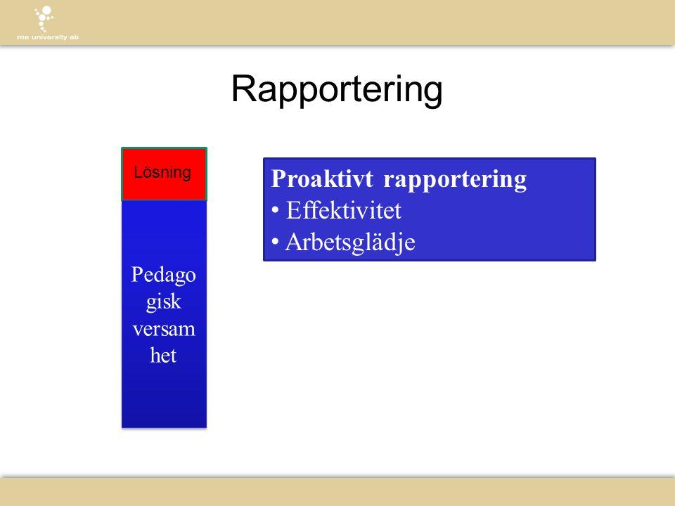 Rapportering Pedago gisk versam het Lösning Proaktivt rapportering • Effektivitet • Arbetsglädje