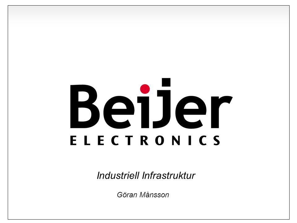  Startade 1981 med Mitsubishi Electric agenturen  Startade i Norge och Finland 1982  Börsintroduktion år 2000  Idag aktiva på världsmarknaden med dotterbolag i Norden och Baltikum, England, Tyskland, Frankrike, Kina, Taiwan, Singapore och USA.