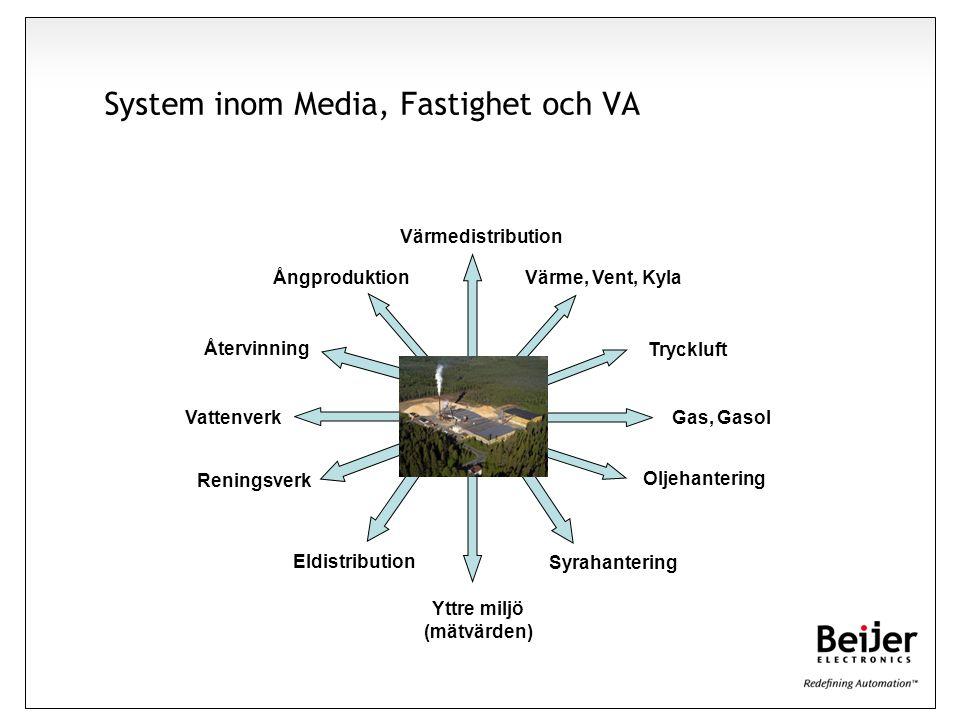 System inom Media, Fastighet och VA Ångproduktion Värmedistribution Värme, Vent, Kyla Tryckluft Gas, Gasol Oljehantering Syrahantering Yttre miljö (mä