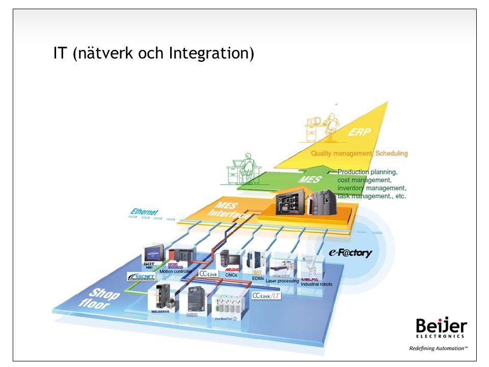 IT (nätverk och Integration)