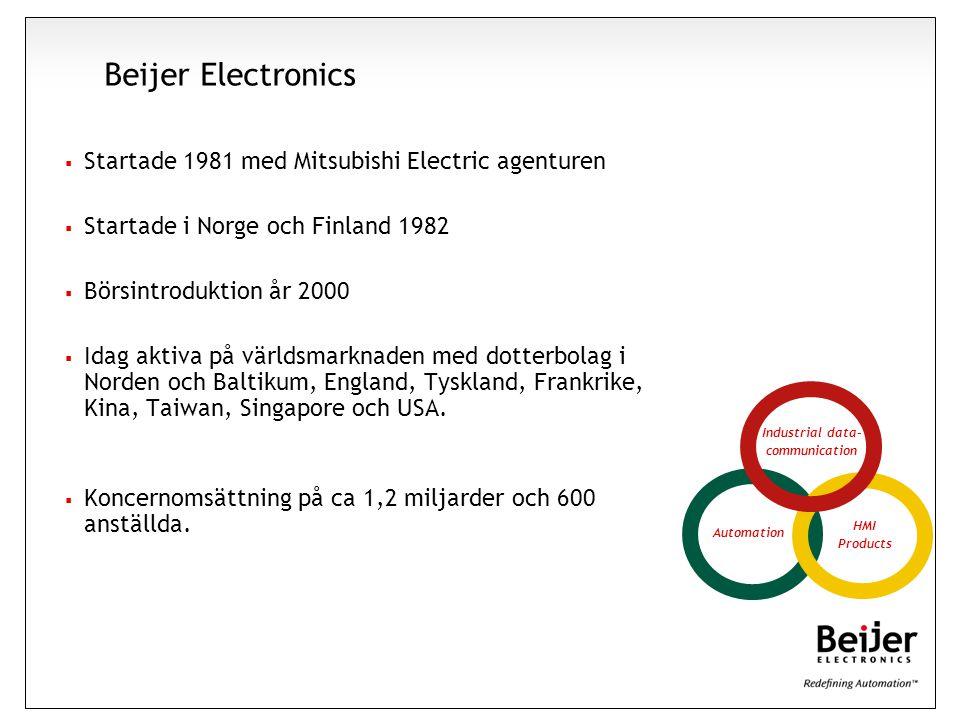  Startade 1981 med Mitsubishi Electric agenturen  Startade i Norge och Finland 1982  Börsintroduktion år 2000  Idag aktiva på världsmarknaden med