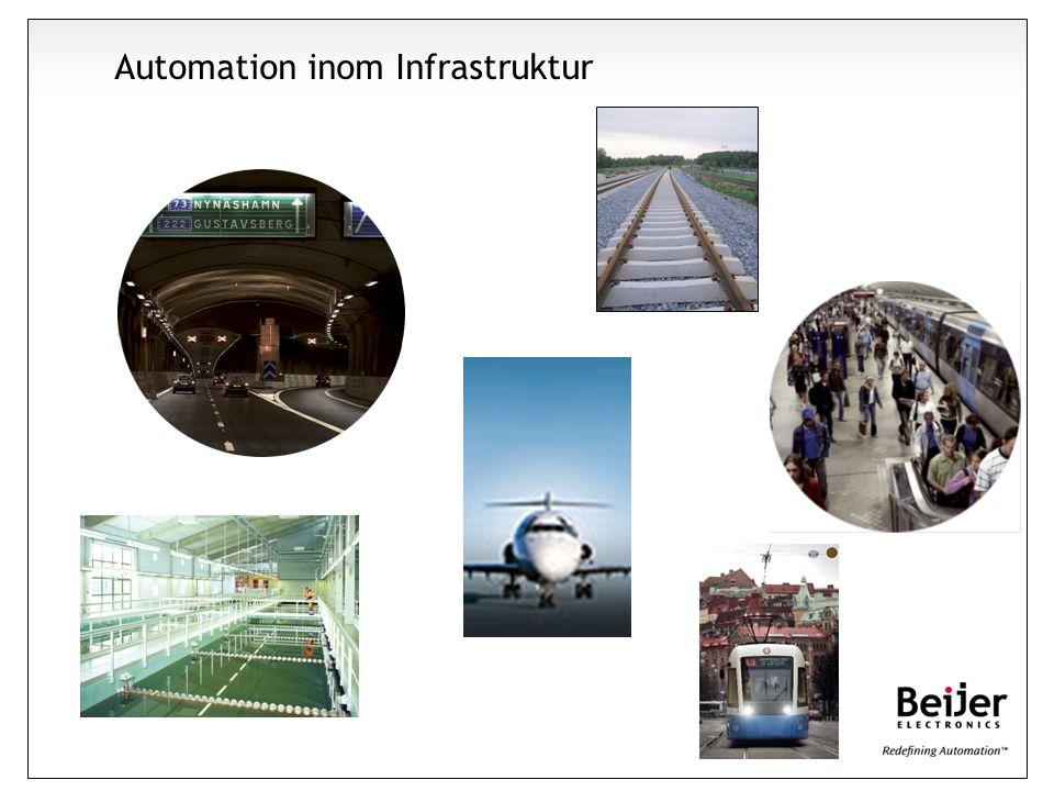 Automation inom Infrastruktur
