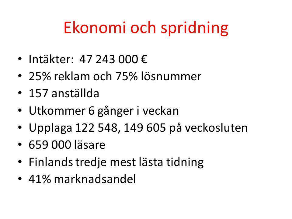 Ekonomi och spridning • Intäkter: 47 243 000 € • 25% reklam och 75% lösnummer • 157 anställda • Utkommer 6 gånger i veckan • Upplaga 122 548, 149 605