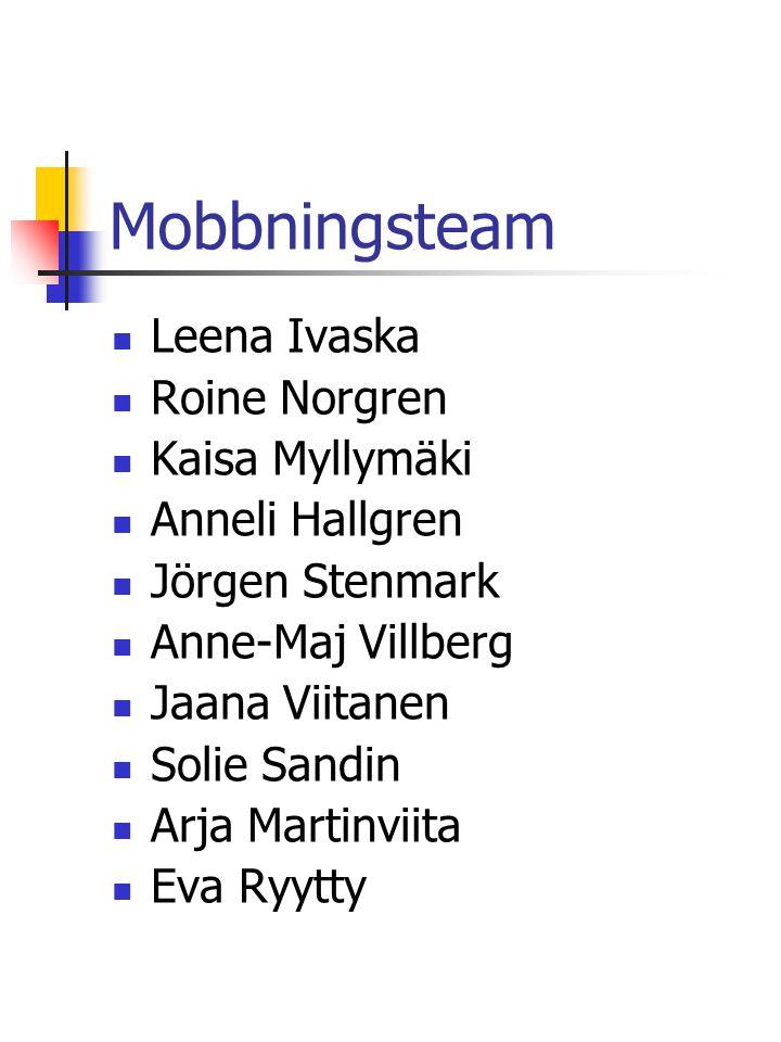 Mobbningsteam  Leena Ivaska  Roine Norgren  Kaisa Myllymäki  Anneli Hallgren  Jörgen Stenmark  Anne-Maj Villberg  Jaana Viitanen  Solie Sandin