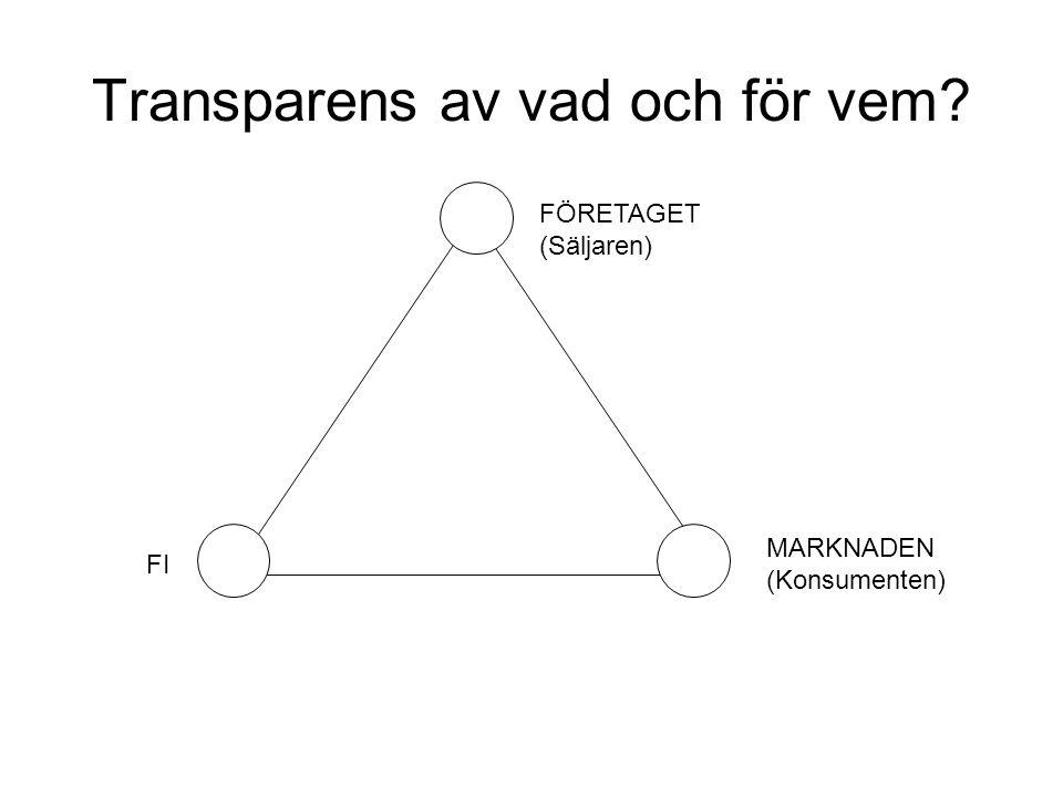 Transparens av vad och för vem? FÖRETAGET (Säljaren) MARKNADEN (Konsumenten) FI