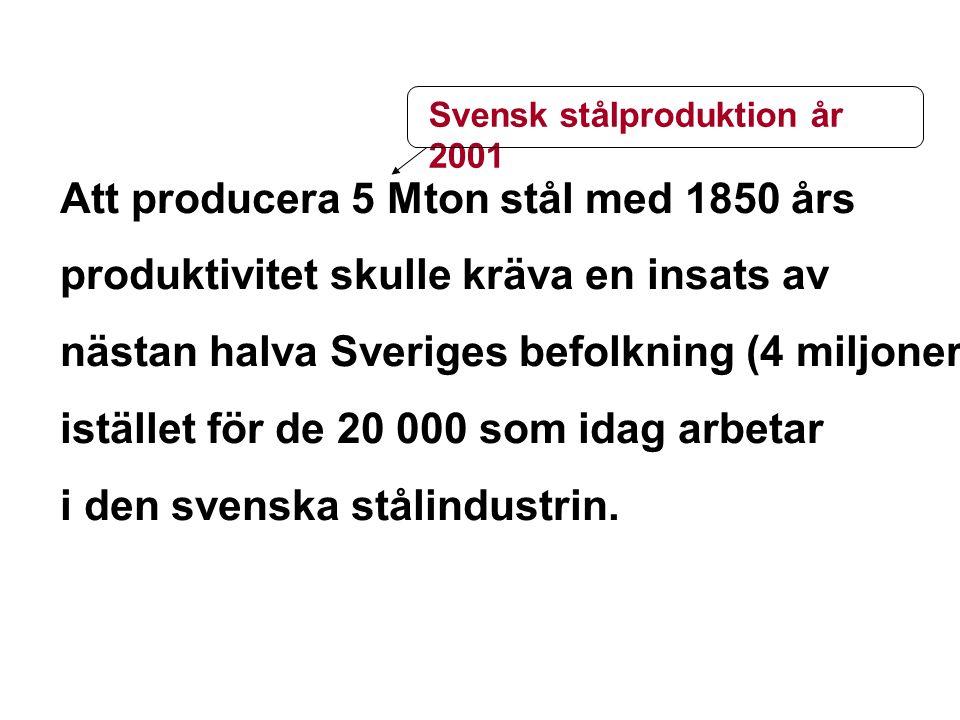 Att producera 5 Mton stål med 1850 års produktivitet skulle kräva en insats av nästan halva Sveriges befolkning (4 miljoner) istället för de 20 000 som idag arbetar i den svenska stålindustrin.