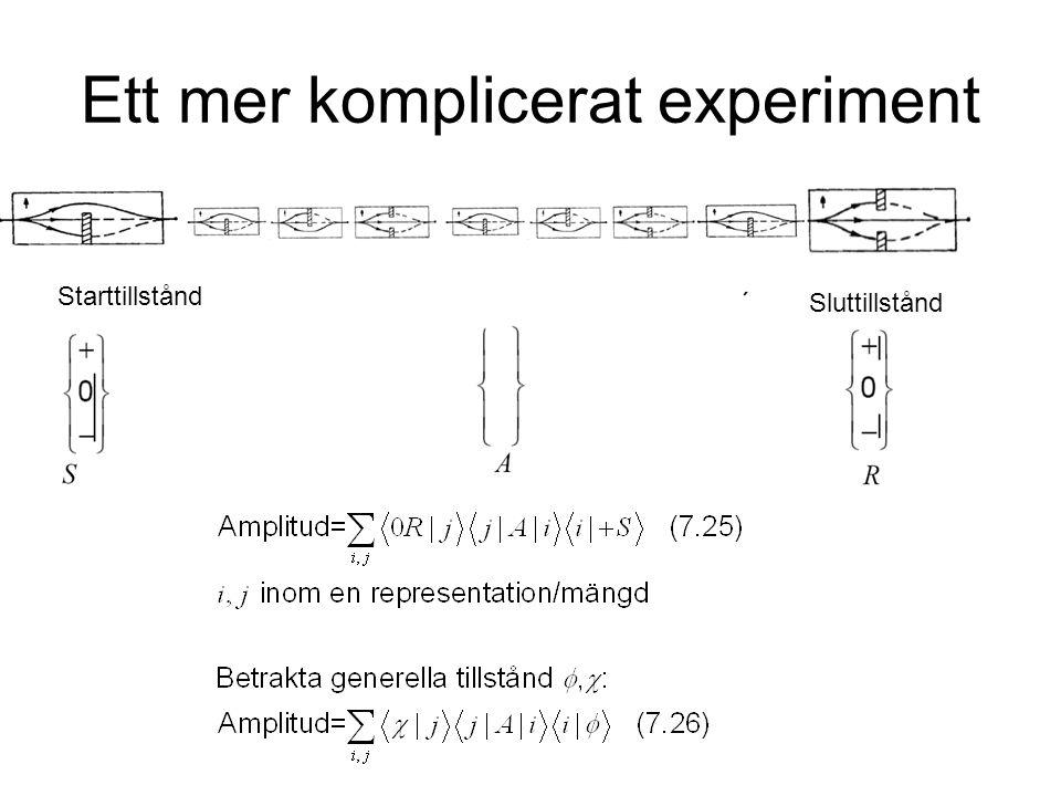 Fk3002 Kvantfysikens grunder23 Ett mer komplicerat experiment Starttillstånd Sluttillstånd