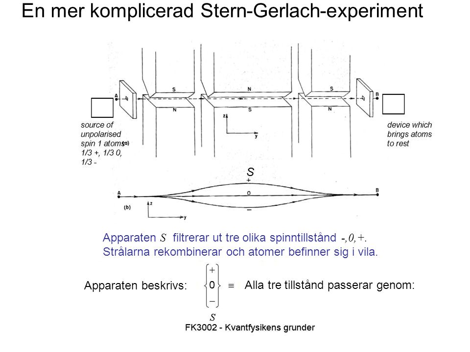 Fk3002 Kvantfysikens grunder24