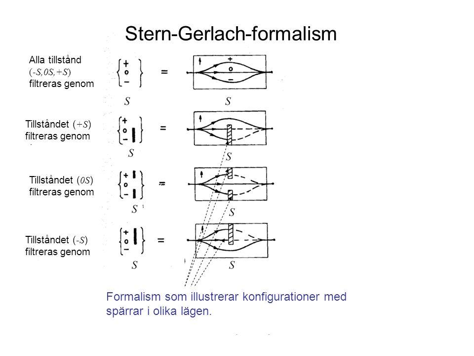 Fk3002 Kvantfysikens grunder5 Två Stern-Gerlach-apparater beskrivs med: En partikel som passerar genom den första apparaten passerar genom den andra apparaten.