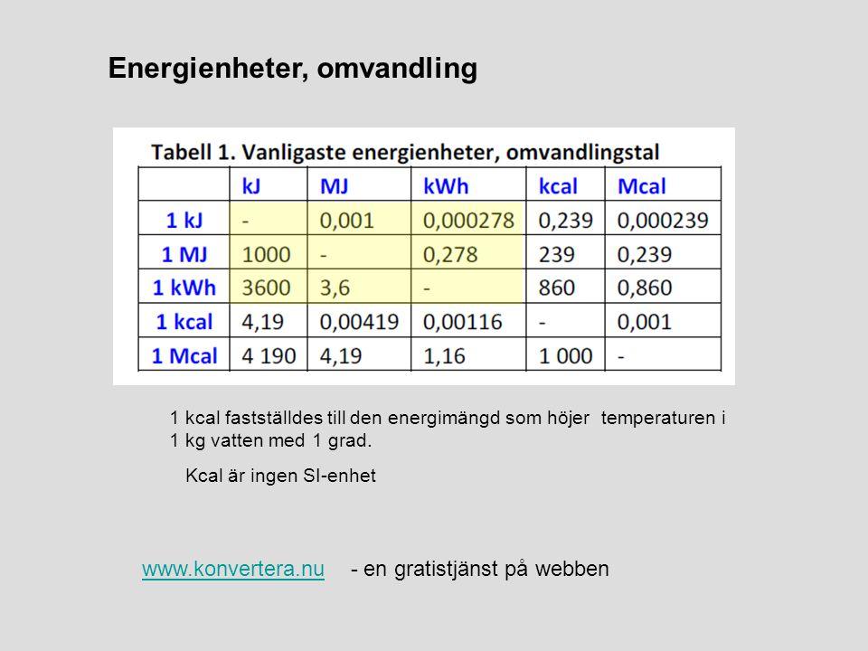 1 kcal fastställdes till den energimängd som höjer temperaturen i 1 kg vatten med 1 grad. Kcal är ingen SI-enhet Energienheter, omvandling www.konvert