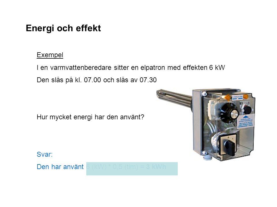 Energi och effekt Exempel I en varmvattenberedare sitter en elpatron med effekten 6 kW Den slås på kl. 07.00 och slås av 07.30 Hur mycket energi har d