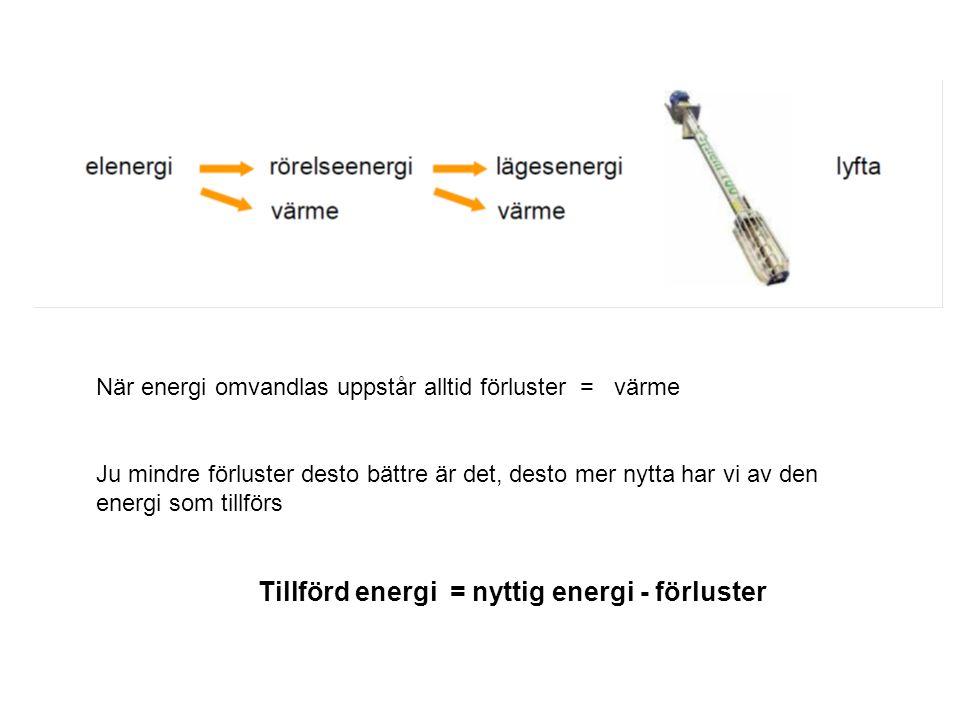 När energi omvandlas uppstår alltid förluster = värme Ju mindre förluster desto bättre är det, desto mer nytta har vi av den energi som tillförs Tillf