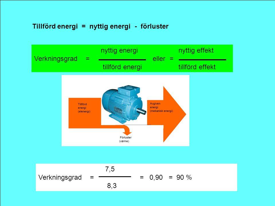 nyttig energi nyttig effekt Verkningsgrad = eller = tillförd energi tillförd effekt Tillförd energi = nyttig energi - förluster 7,5 kW8,3 kW 0,8 kW 7,
