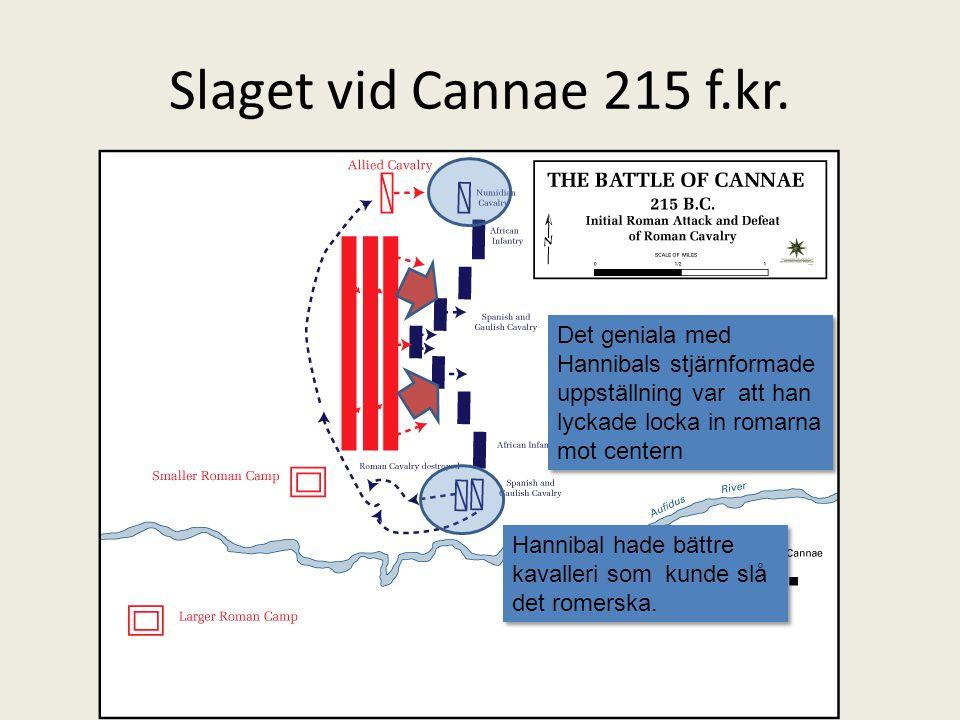 Slaget vid Cannae 215 f.kr. Det geniala med Hannibals stjärnformade uppställning var att han lyckade locka in romarna mot centern Hannibal hade bättre