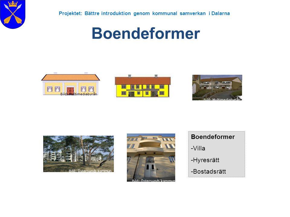 Projektet: Bättre introduktion genom kommunal samverkan i Dalarna Boendeformer -Villa -Hyresrätt -Bostadsrätt Boendeformer Bild: Östersunds kommun Bil