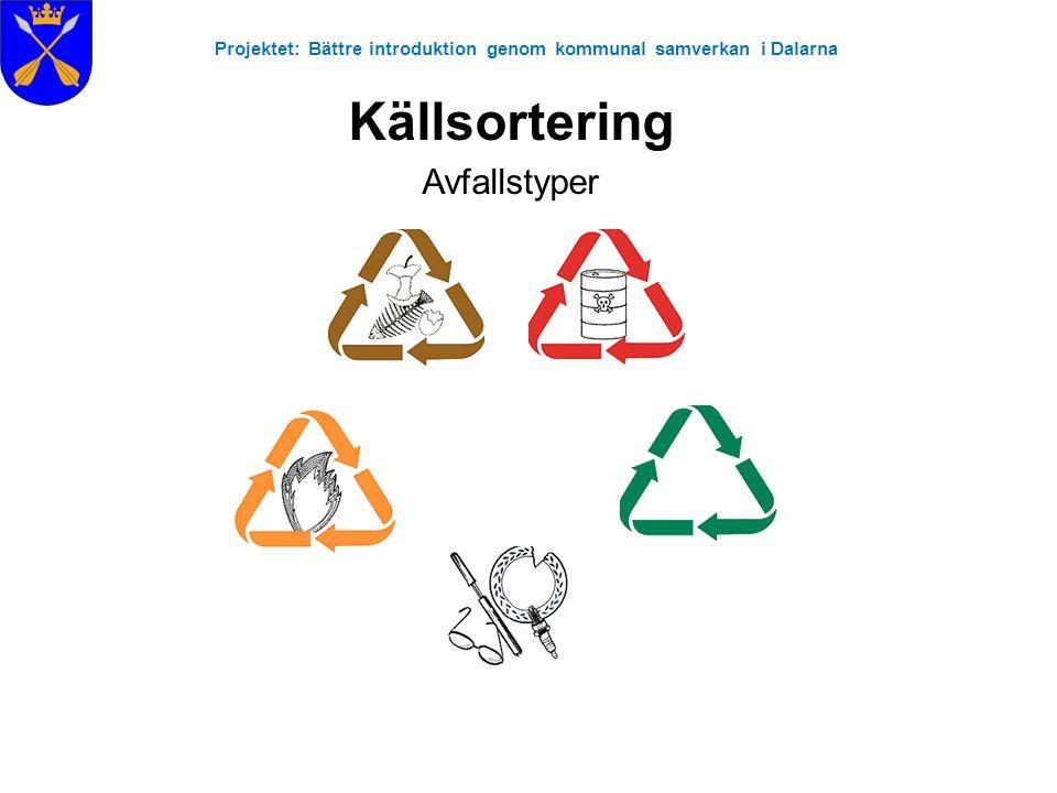 Projektet: Bättre introduktion genom kommunal samverkan i Dalarna Källsortering Avfallstyper