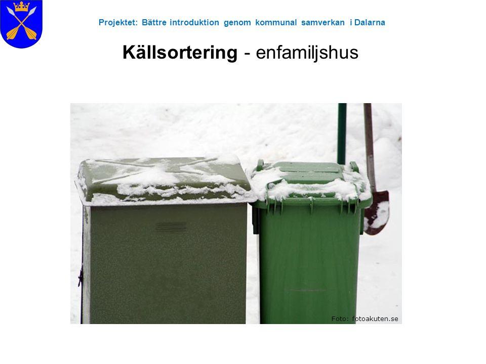 Projektet: Bättre introduktion genom kommunal samverkan i Dalarna Källsortering - enfamiljshus Foto: fotoakuten.se