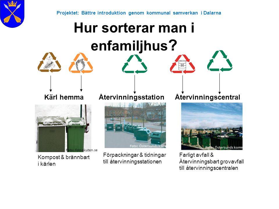 Projektet: Bättre introduktion genom kommunal samverkan i Dalarna Kompost & brännbart i kärlen Förpackningar & tidningar till återvinningsstationen Hu